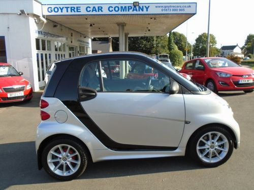 smart car company information